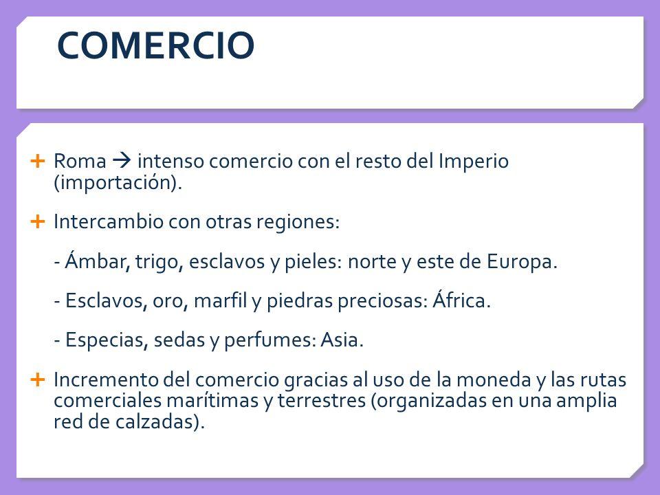COMERCIO Roma intenso comercio con el resto del Imperio (importación). Intercambio con otras regiones: - Ámbar, trigo, esclavos y pieles: norte y este