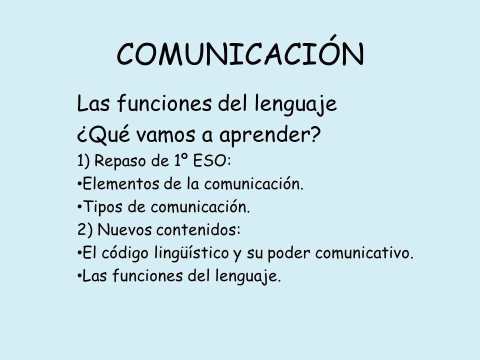 COMUNICACIÓN Las funciones del lenguaje ¿Qué vamos a aprender? 1) Repaso de 1º ESO: Elementos de la comunicación. Tipos de comunicación. 2) Nuevos con