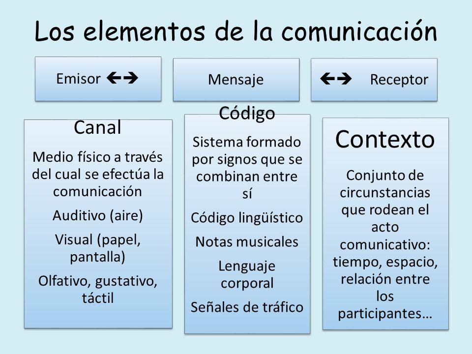 Los elementos de la comunicación Emisor Mensaje Receptor Canal Medio físico a través del cual se efectúa la comunicación Auditivo (aire) Visual (papel