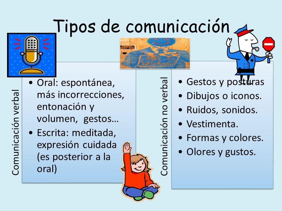 Tipos de comunicación Comunicación verbal Oral: espontánea, más incorrecciones, entonación y volumen, gestos… Escrita: meditada, expresión cuidada (es