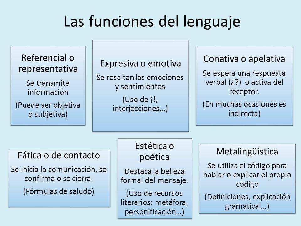 Las funciones del lenguaje Referencial o representativa Se transmite información (Puede ser objetiva o subjetiva) Expresiva o emotiva Se resaltan las