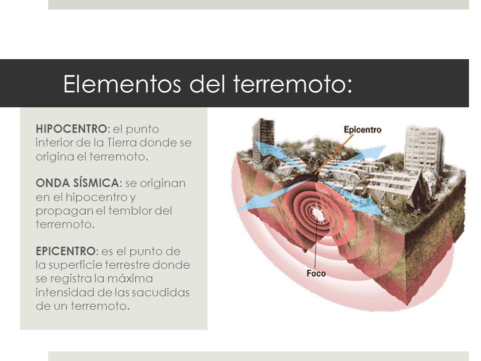 Elementos del terremoto: HIPOCENTRO : el punto interior de la Tierra donde se origina el terremoto. ONDA SÍSMICA : se originan en el hipocentro y prop