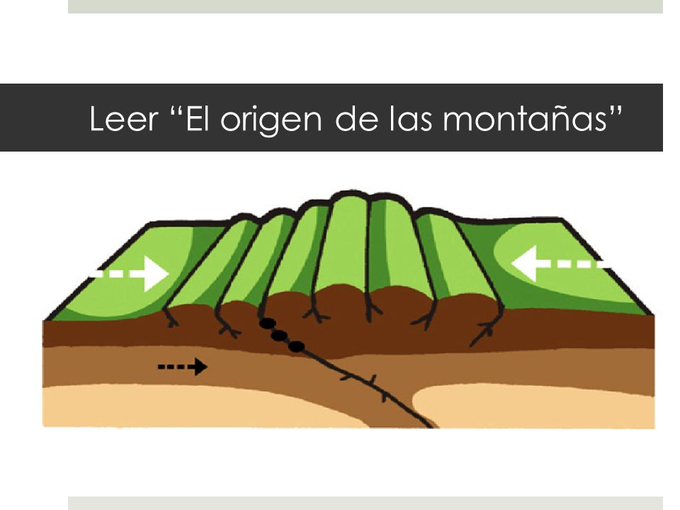Leer El origen de las montañas