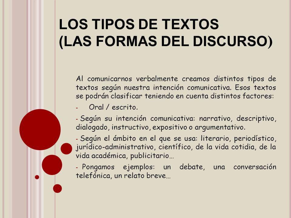 LOS TIPOS DE TEXTOS (LAS FORMAS DEL DISCURSO ) Al comunicarnos verbalmente creamos distintos tipos de textos según nuestra intención comunicativa. Eso