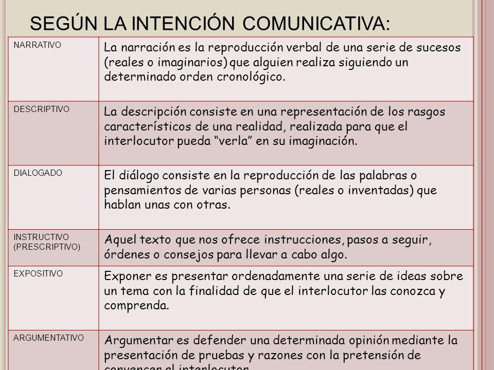 SEGÚN LA INTENCIÓN COMUNICATIVA: NARRATIVO La narración es la reproducción verbal de una serie de sucesos (reales o imaginarios) que alguien realiza s