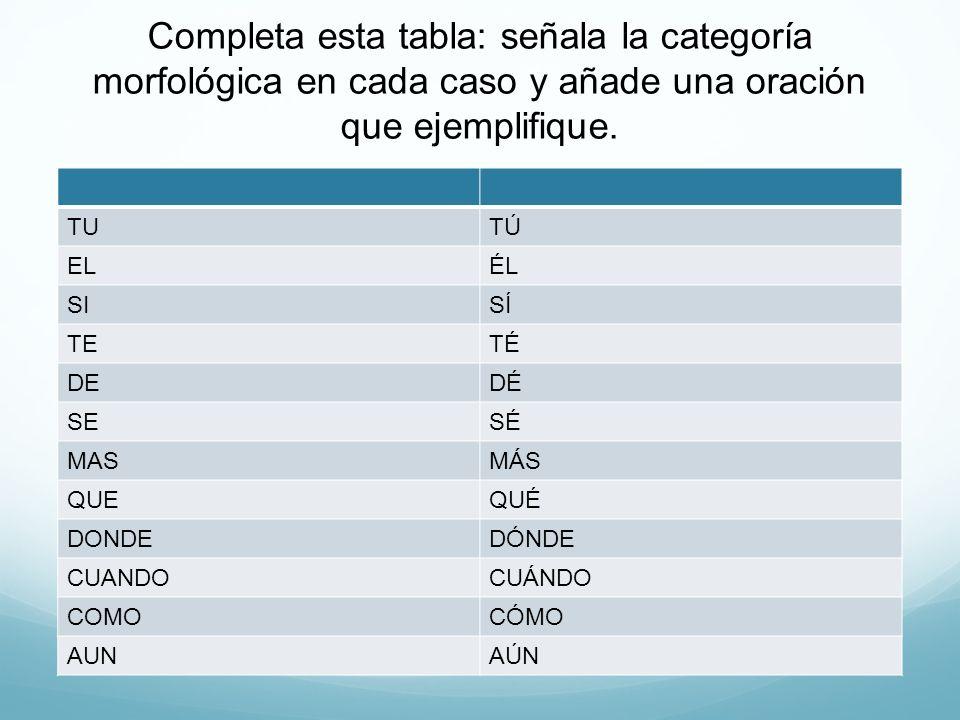 Completa esta tabla: señala la categoría morfológica en cada caso y añade una oración que ejemplifique. TUTÚ ELÉL SISÍ TETÉ DEDÉ SESÉ MASMÁS QUEQUÉ DO