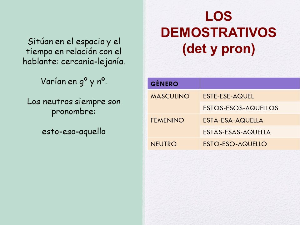 LOS DEMOSTRATIVOS (det y pron) GÉNERO MASCULINOESTE-ESE-AQUEL ESTOS-ESOS-AQUELLOS FEMENINOESTA-ESA-AQUELLA ESTAS-ESAS-AQUELLA NEUTROESTO-ESO-AQUELLO S