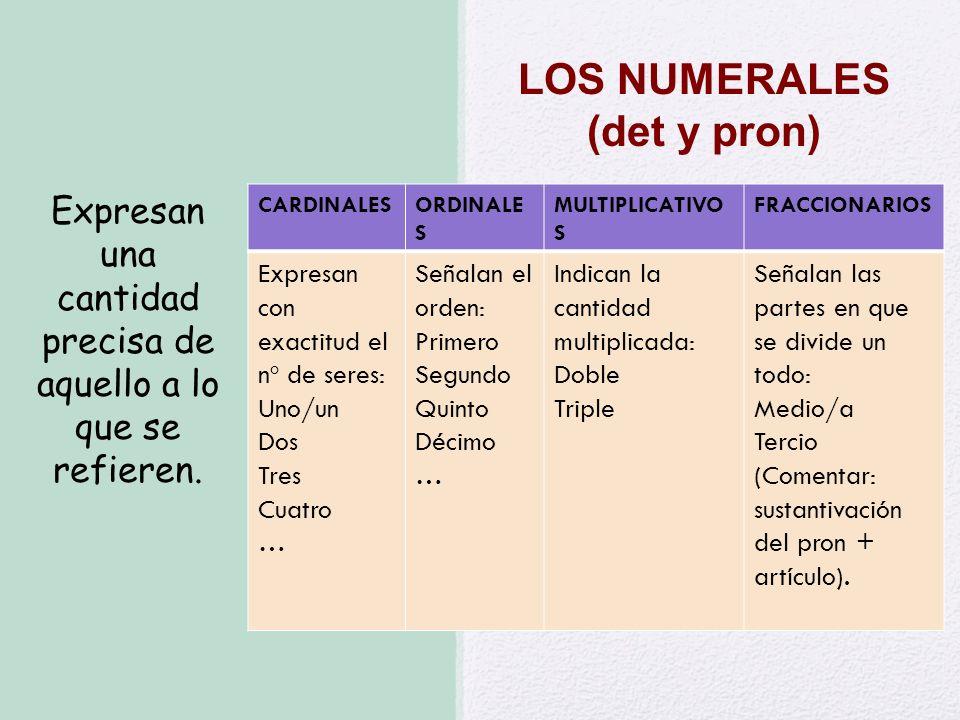 LOS NUMERALES (det y pron) CARDINALESORDINALE S MULTIPLICATIVO S FRACCIONARIOS Expresan con exactitud el nº de seres: Uno/un Dos Tres Cuatro … Señalan