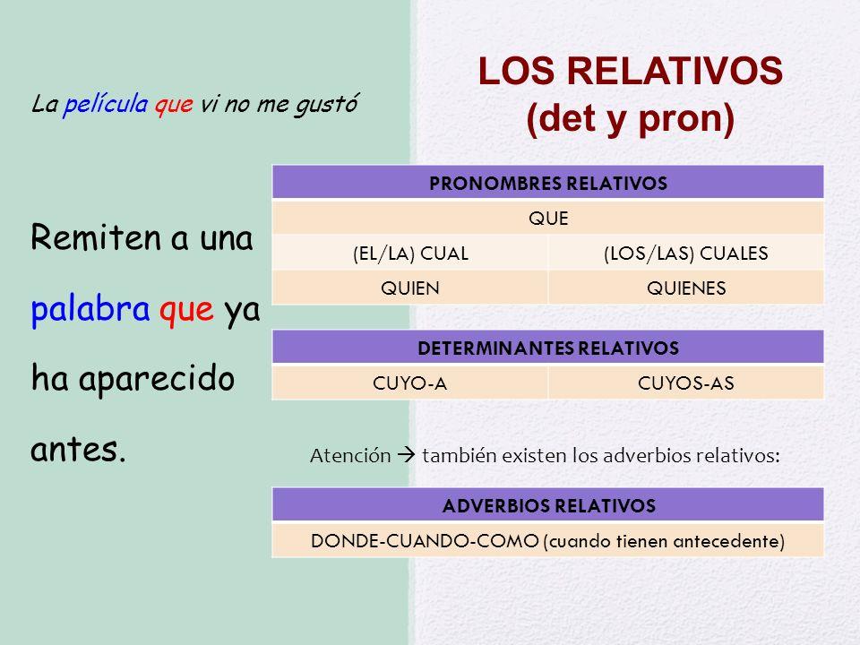 INTERROGATIVOS Y EXCLAMATIVOS DETERMINANTES Y PRONOMBRES ¿.