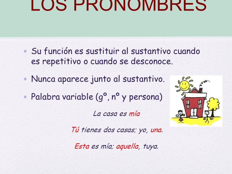 Significado de determinantes y pronombres Son clases cerradas que únicamente aportan un significado gramatical: concretan la significación del nombre al que acompañan o sustituyen.
