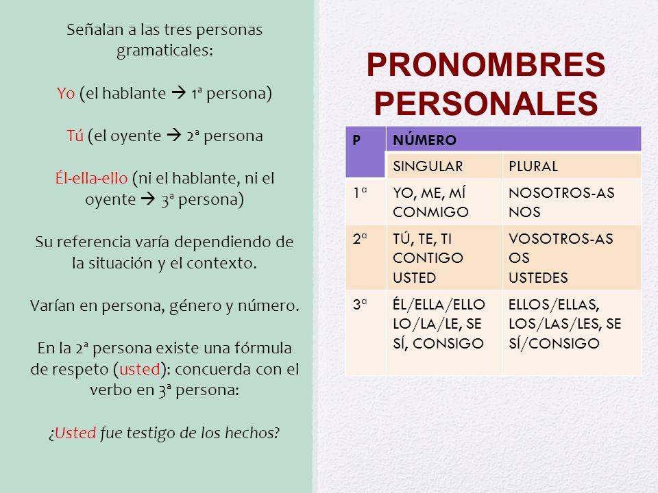 PRONOMBRES PERSONALES PNÚMERO SINGULARPLURAL 1ªYO, ME, MÍ CONMIGO NOSOTROS-AS NOS 2ªTÚ, TE, TI CONTIGO USTED VOSOTROS-AS OS USTEDES 3ªÉL/ELLA/ELLO LO/
