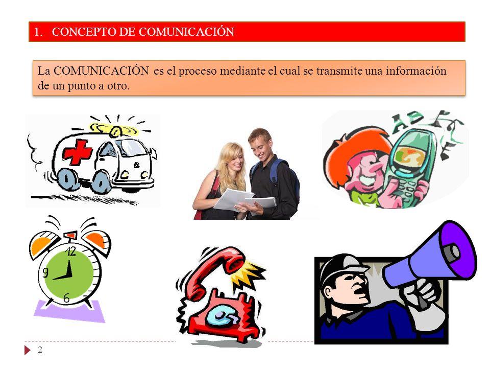 1.CONCEPTO DE COMUNICACIÓN La COMUNICACIÓN es el proceso mediante el cual se transmite una información de un punto a otro. 2
