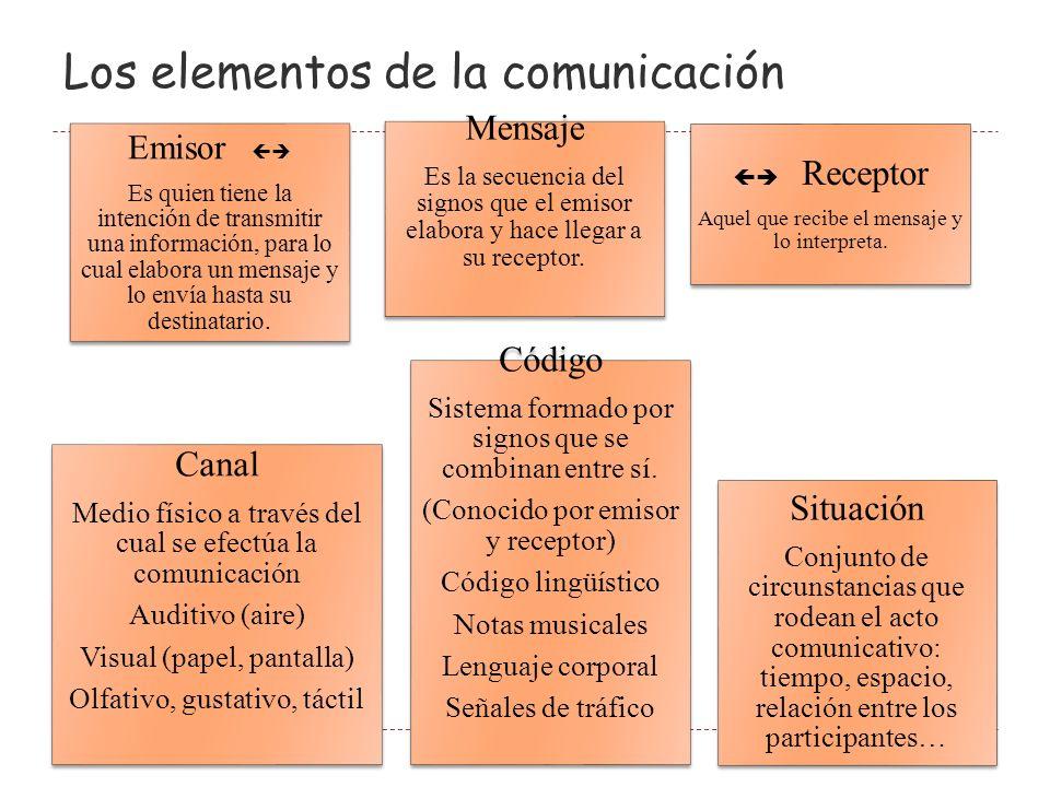 Los elementos de la comunicación Emisor Es quien tiene la intención de transmitir una información, para lo cual elabora un mensaje y lo envía hasta su