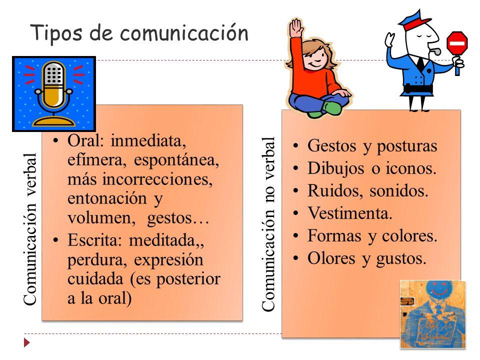 Tipos de comunicación Comunicación verbal Oral: inmediata, efímera, espontánea, más incorrecciones, entonación y volumen, gestos… Escrita: meditada,, perdura, expresión cuidada (es posterior a la oral) Comunicación no verbal Gestos y posturas Dibujos o iconos.