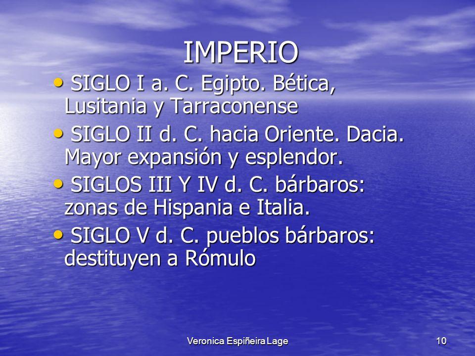 Veronica Espiñeira Lage10 IMPERIO IMPERIO SIGLO I a. C. Egipto. Bética, Lusitania y Tarraconense SIGLO I a. C. Egipto. Bética, Lusitania y Tarraconens