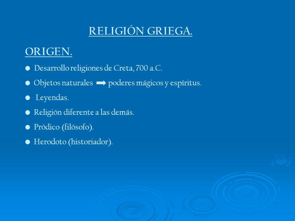 RELIGIÓN GRIEGA. ORIGEN. Desarrollo religiones de Creta, 700 a.C. Objetos naturales poderes mágicos y espíritus. Leyendas. Religión diferente a las de