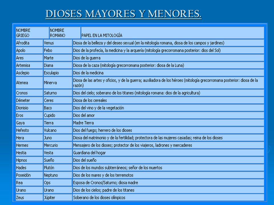 DIOSES MAYORES Y MENORES.