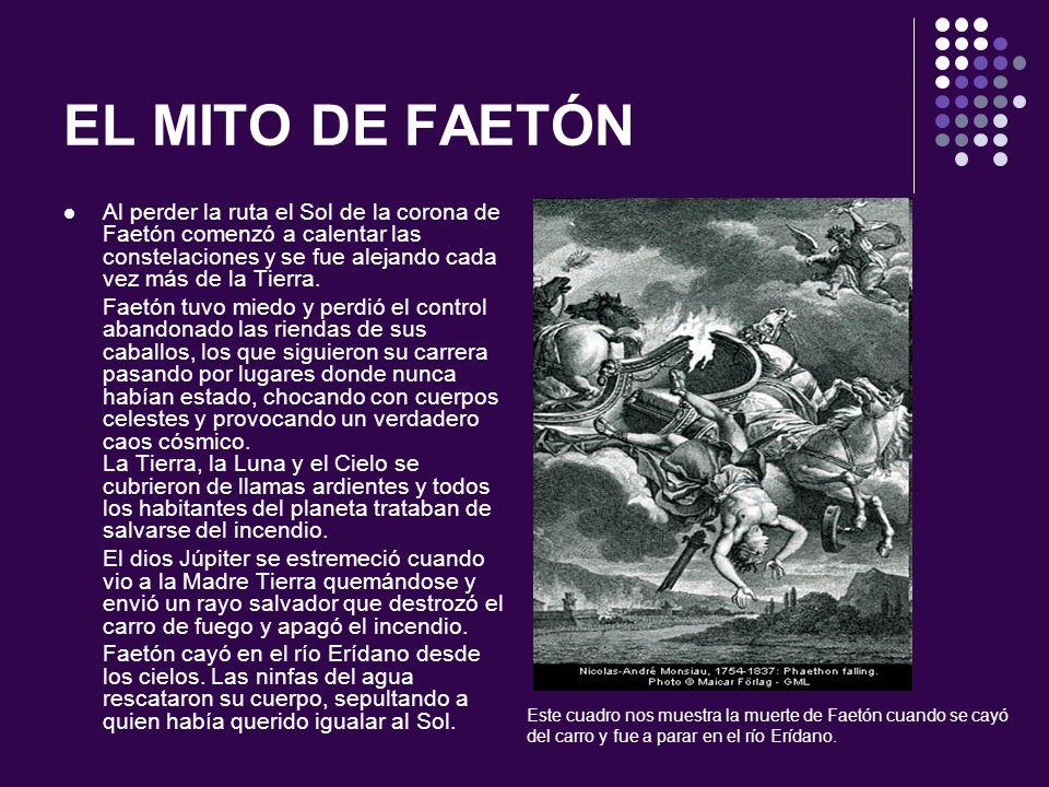 FAETON EN LA ASTROLOGÍA Aunque durante muchos años se lo creyó un asteroide, en la actualidad a Faetón se lo clasifica como un cometa extinto.