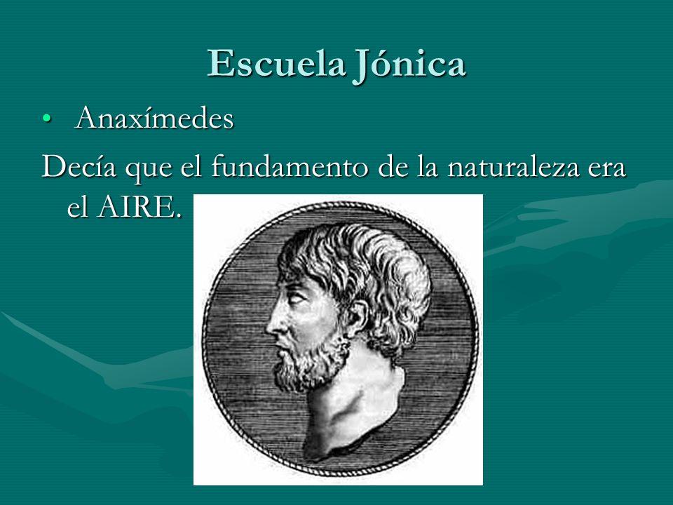 Escuela Jónica Anaxímedes Anaxímedes Decía que el fundamento de la naturaleza era el AIRE.