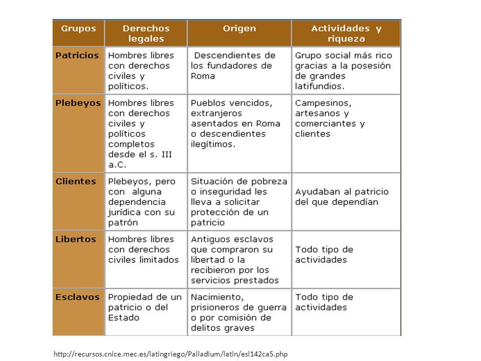 http://recursos.cnice.mec.es/latingriego/Palladium/latin/esl142ca5.php