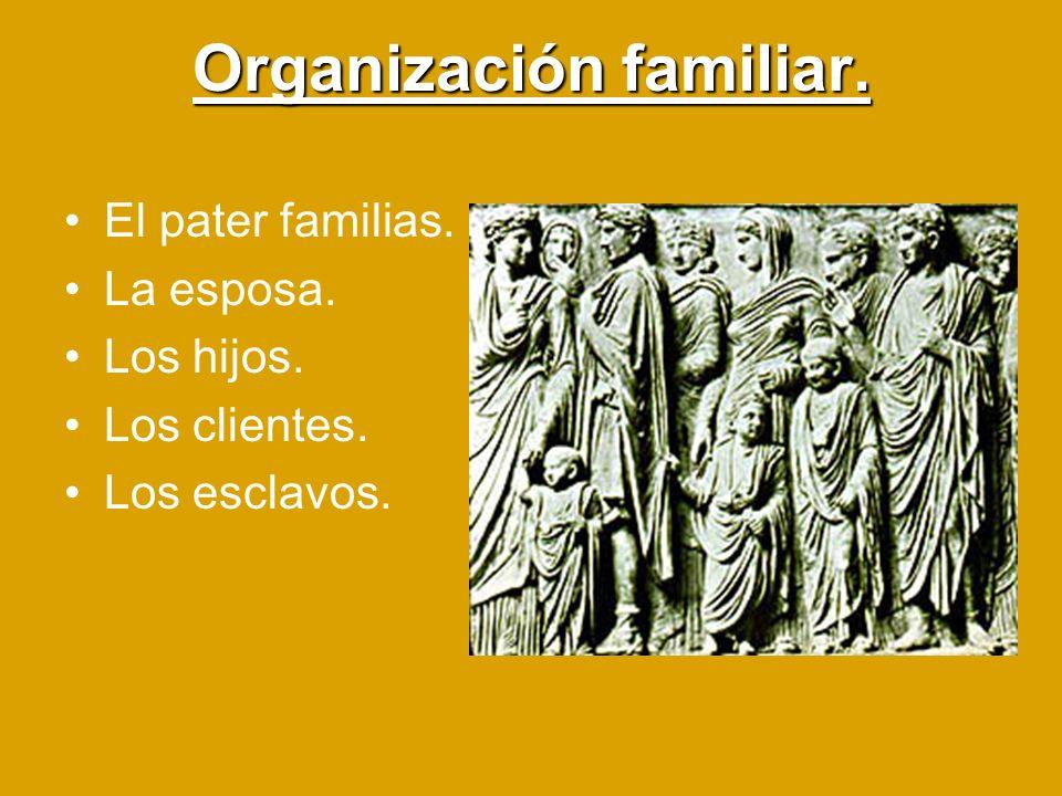 Organización familiar. El pater familias. La esposa. Los hijos. Los clientes. Los esclavos.