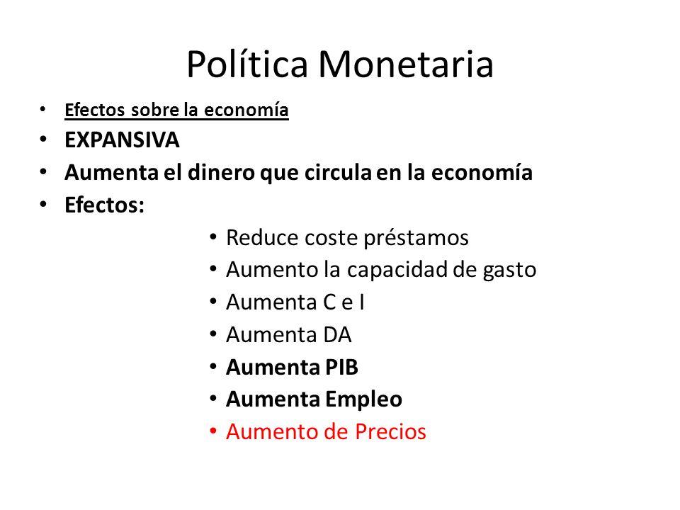 Política Monetaria Efectos sobre la economía Restrictiva Reduce el dinero que circula en la economía Efectos: Reduce los préstamos Reduce la Y Reduce la capacidad de gasto de las familias Reduce C e I Reduce DA Reduce PIB Reduce Empleo Reduce los Precios y la inflación