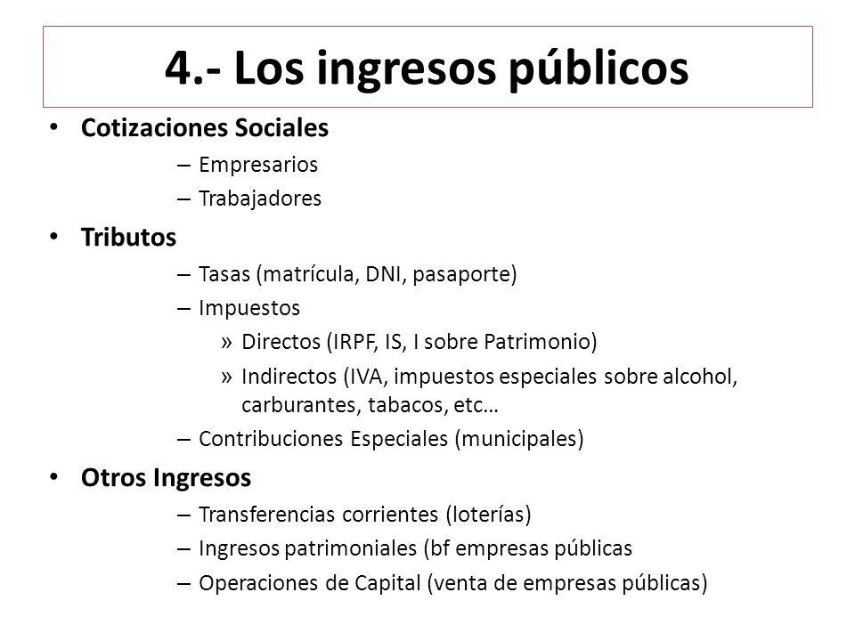 4.- Los ingresos públicos Cotizaciones Sociales – Empresarios – Trabajadores Tributos – Tasas (matrícula, DNI, pasaporte) – Impuestos » Directos (IRPF