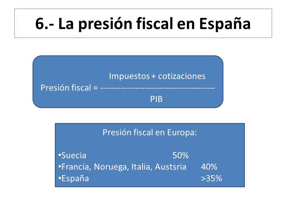 6.- La presión fiscal en España Impuestos + cotizaciones Presión fiscal = --------------------------------------- PIB Presión fiscal en Europa: Suecia