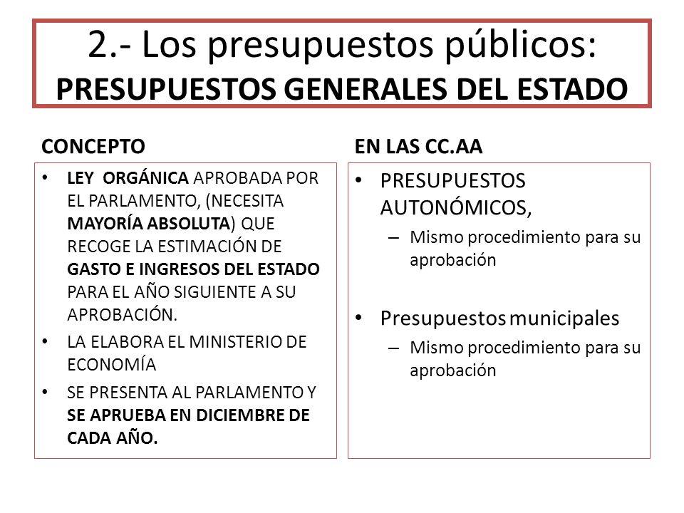 2.- Los presupuestos públicos: PRESUPUESTOS GENERALES DEL ESTADO CONCEPTO LEY ORGÁNICA APROBADA POR EL PARLAMENTO, (NECESITA MAYORÍA ABSOLUTA) QUE REC
