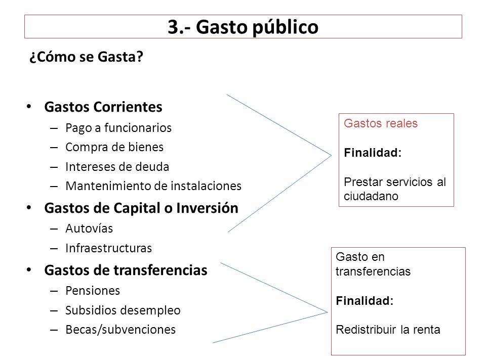 3.- Gasto público ¿Cómo se Gasta? Gastos Corrientes – Pago a funcionarios – Compra de bienes – Intereses de deuda – Mantenimiento de instalaciones Gas