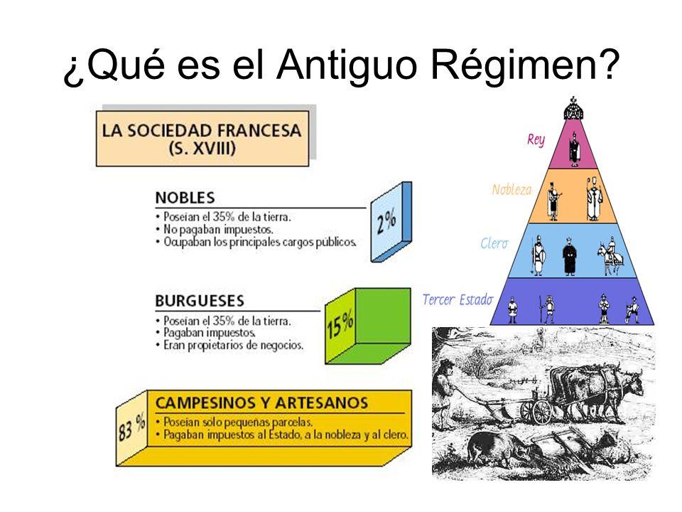¿ Cómo era la economía, la sociedad y la política en el Antiguo Régimen.