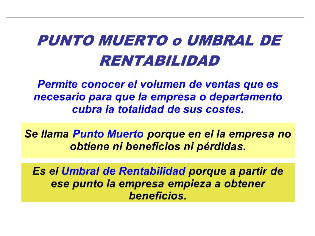 PUNTO MUERTO o UMBRAL DE RENTABILIDAD Permite conocer el volumen de ventas que es necesario para que la empresa o departamento cubra la totalidad de sus costes.