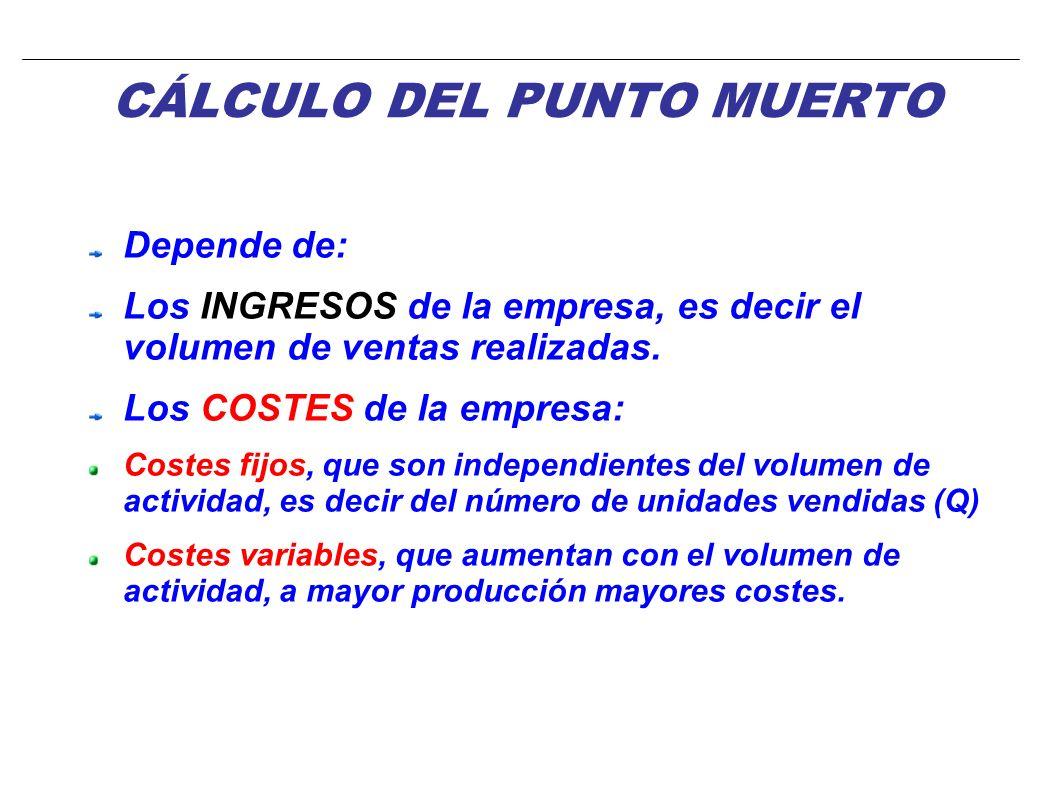 PUNTO MUERTO o UMBRAL DE RENTABILIDAD Permite conocer el volumen de ventas que es necesario para que la empresa o departamento cubra la totalidad de s
