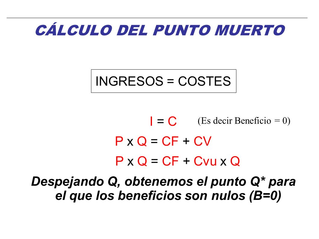 INGRESOS = COSTES I = C P x Q = CF + CV P x Q = CF + Cvu x Q Despejando Q, obtenemos el punto Q* para el que los beneficios son nulos (B=0) (Es decir Beneficio = 0) CÁLCULO DEL PUNTO MUERTO