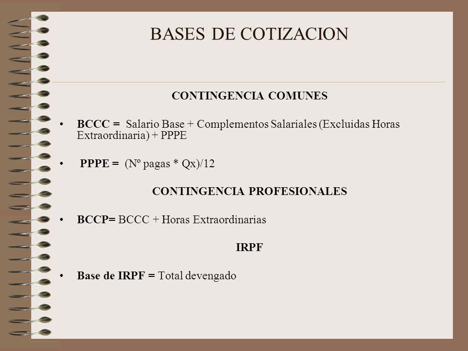 BASES DE COTIZACION CONTINGENCIA COMUNES BCCC = Salario Base + Complementos Salariales (Excluidas Horas Extraordinaria) + PPPE PPPE = (Nº pagas * Qx)/