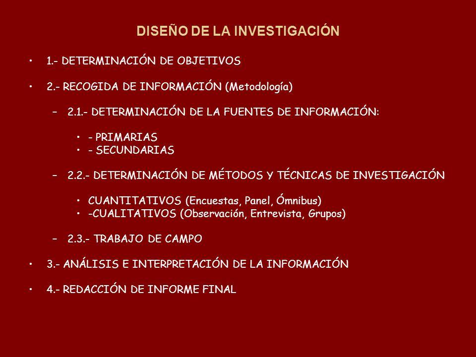 ANÁLISIS DEL ENTORNO MACROENTORNO -FACTORES DEMOGRÁFICO -FACTORES POLÍTICO-LEGALES -FACTORES ECONÓMICOS -FACTORES SOCIO-CULTURALES -FACTORES TECNOLÓGICOS MICROENTORNO - CLIENTES - COMPETENCIA -PROVEEDORES -PRODUCTOS SUSTITUTIVOS -BARRERAS DE ENTRADA