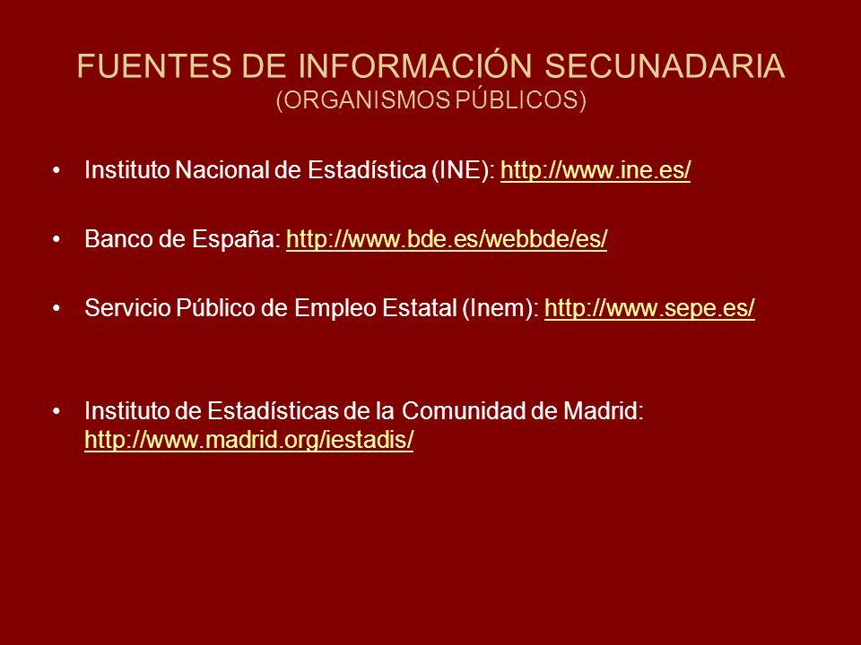 FUENTES DE INFORMACIÓN SECUNADARIA (ORGANISMOS PÚBLICOS) Instituto Nacional de Estadística (INE): http://www.ine.es/http://www.ine.es/ Banco de España