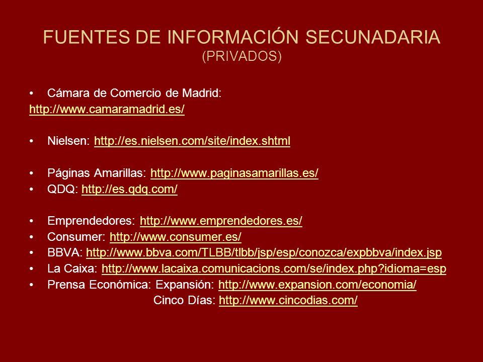 FUENTES DE INFORMACIÓN SECUNADARIA (PRIVADOS) Cámara de Comercio de Madrid: http://www.camaramadrid.es/ Nielsen: http://es.nielsen.com/site/index.shtm
