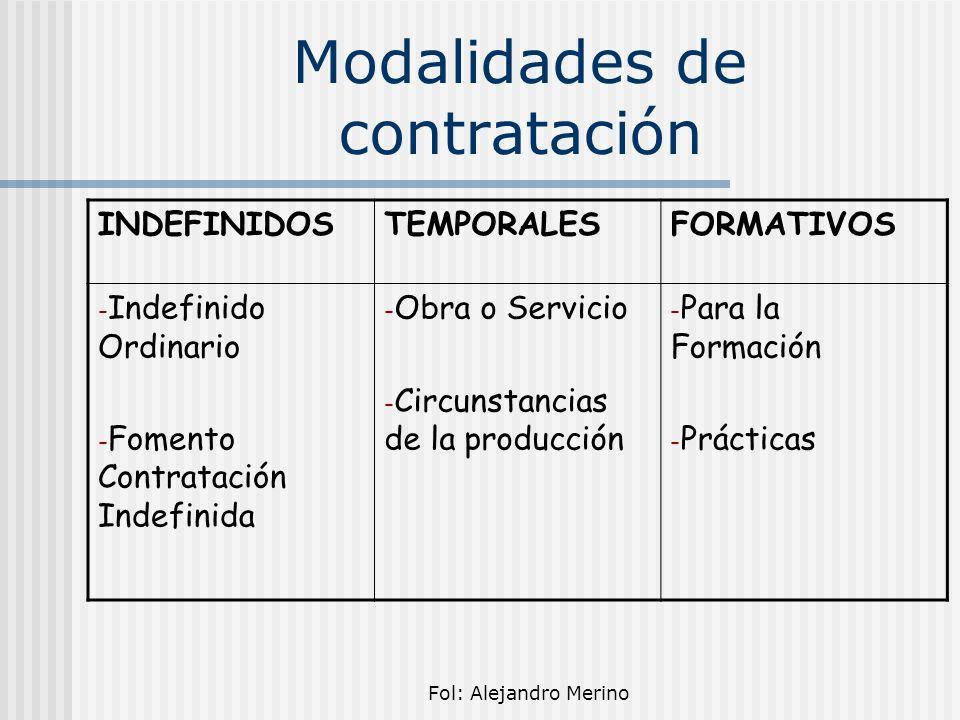 Modalidades de contratación INDEFINIDOSTEMPORALESFORMATIVOS - Indefinido Ordinario - Fomento Contratación Indefinida - Obra o Servicio - Circunstancia