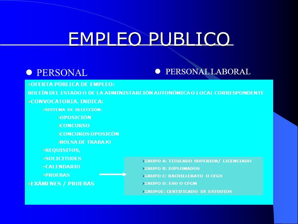 EMPLEO PUBLICO PERSONAL FUNCIONARIO PERSONAL LABORAL OFERTA PÚBLICA DE EMPLEO: BOLEÍN DEL ESTADO O DE LA ADMINISTARCIÓN AUTONÓMICA O LOCAL CORRESPONDE
