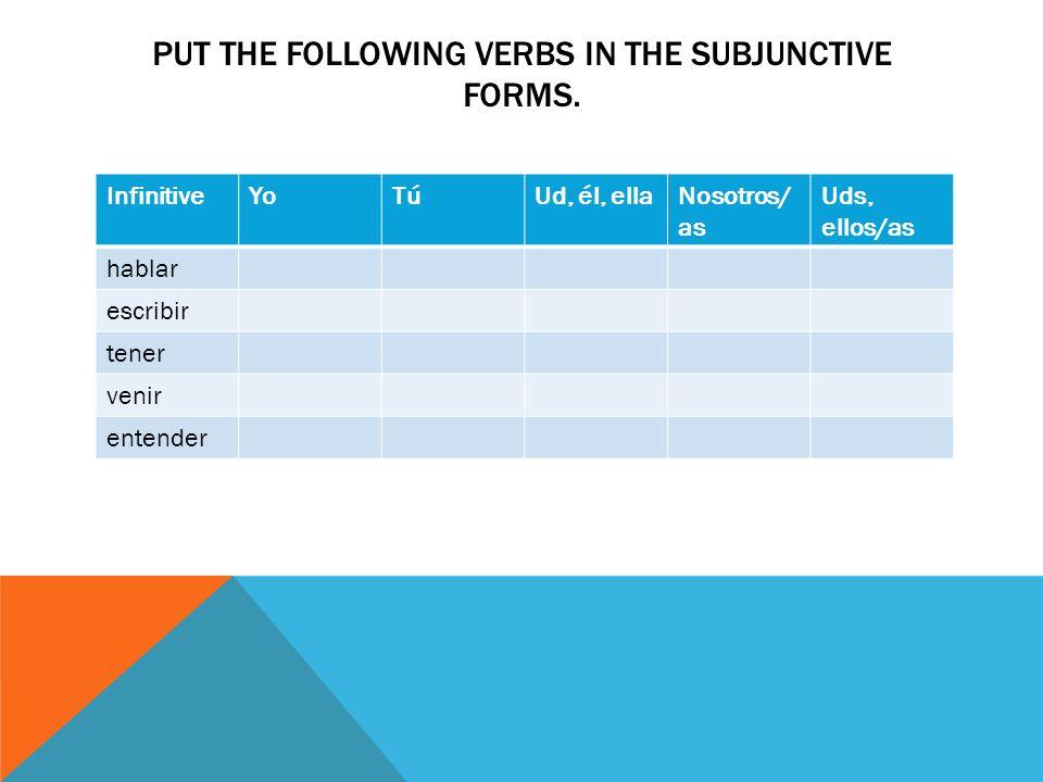 PUT THE FOLLOWING VERBS IN THE SUBJUNCTIVE FORMS. InfinitiveYoTúUd, él, ellaNosotros/ as Uds, ellos/as hablar escribir tener venir entender