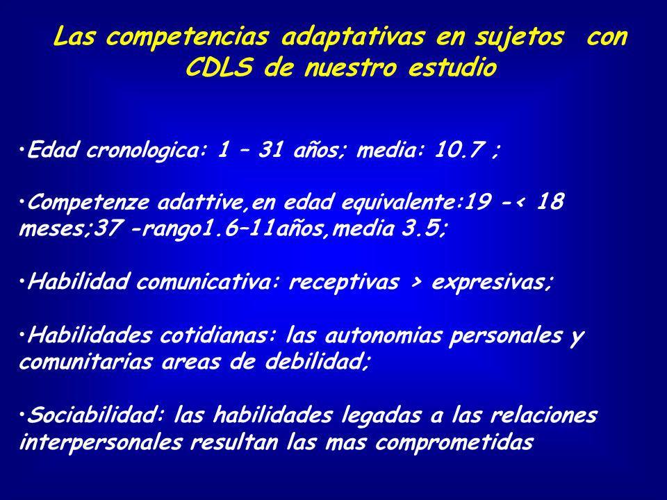 Edad cronologica: 1 – 31 años; media: 10.7 ; Competenze adattive,en edad equivalente:19 -< 18 meses;37 -rango1.6–11años,media 3.5; Habilidad comunicat