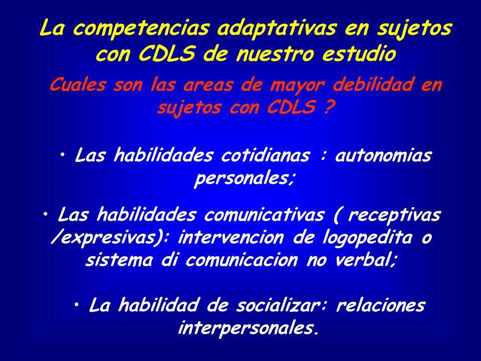 La competencias adaptativas en sujetos con CDLS de nuestro estudio Cuales son las areas de mayor debilidad en sujetos con CDLS ? Las habilidades cotid