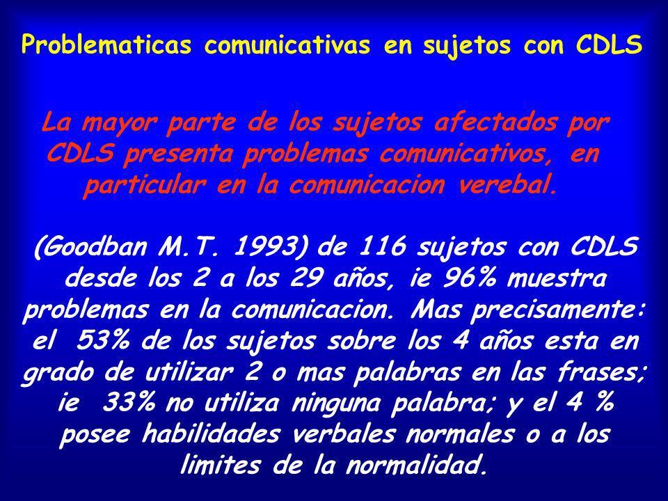 Problematicas comunicativas en sujetos con CDLS La mayor parte de los sujetos afectados por CDLS presenta problemas comunicativos, en particular en la