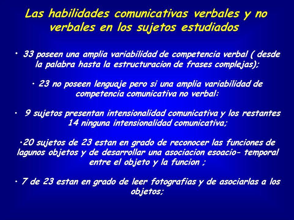Las habilidades comunicativas verbales y no verbales en los sujetos estudiados 33 poseen una amplia variabilidad de competencia verbal ( desde la pala