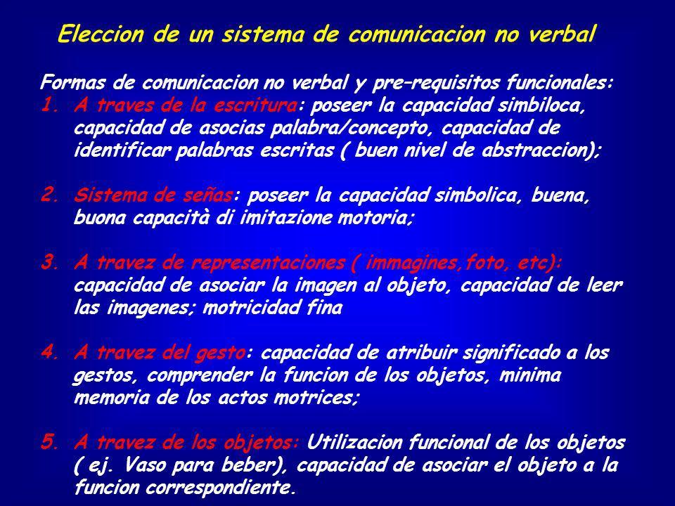 Eleccion de un sistema de comunicacion no verbal Formas de comunicacion no verbal y pre–requisitos funcionales: 1.A traves de la escritura: poseer la