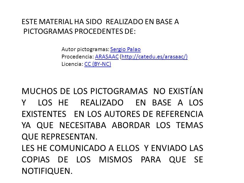 ESTE MATERIAL HA SIDO REALIZADO EN BASE A PICTOGRAMAS PROCEDENTES DE: Autor pictogramas: Sergio PalaoSergio Palao Procedencia: ARASAAC (http://catedu.