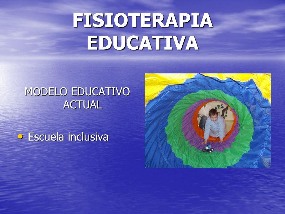 FISIOTERAPIA EDUCATIVA MODELO EDUCATIVO ACTUAL Escuela inclusiva Escuela inclusiva