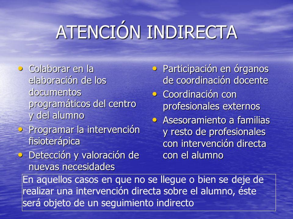 ATENCIÓN INDIRECTA Colaborar en la elaboración de los documentos programáticos del centro y del alumno Colaborar en la elaboración de los documentos p