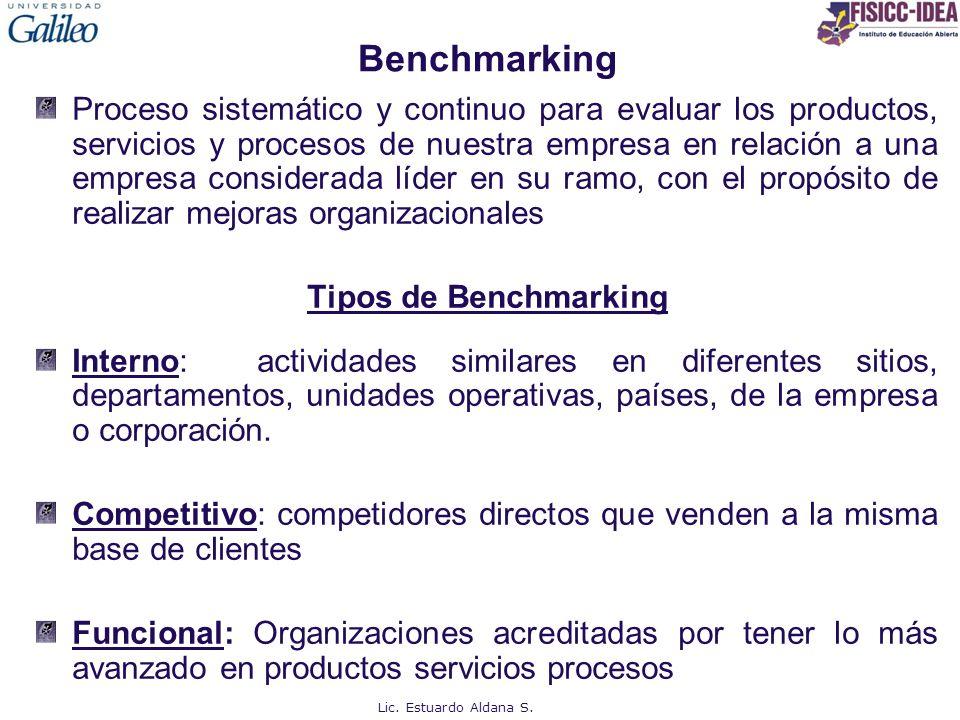 Benchmarking Proceso sistemático y continuo para evaluar los productos, servicios y procesos de nuestra empresa en relación a una empresa considerada